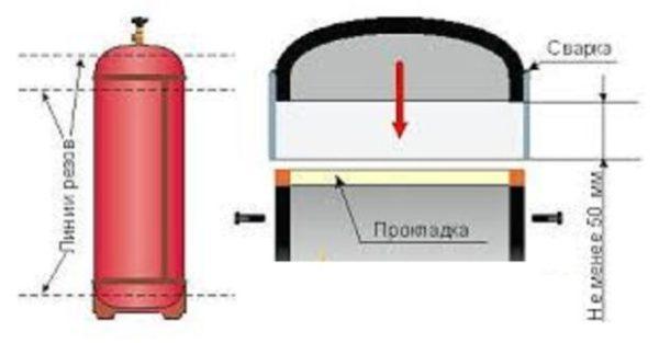 Billet parts for the furnace-rocket