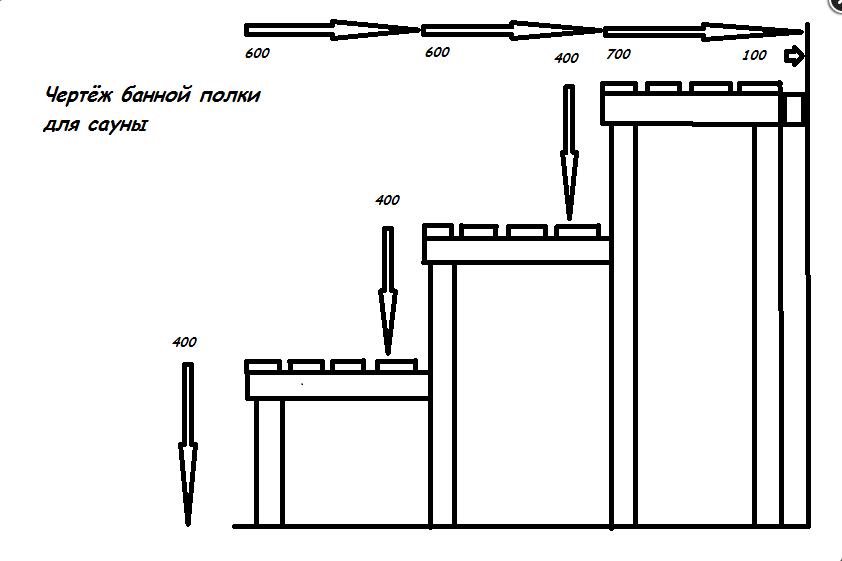 Полог для бани чертежи и схемы сборки 122