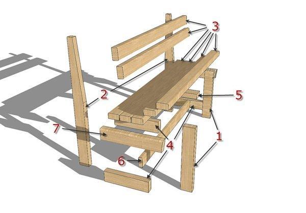 Детализация деревянной лавочки