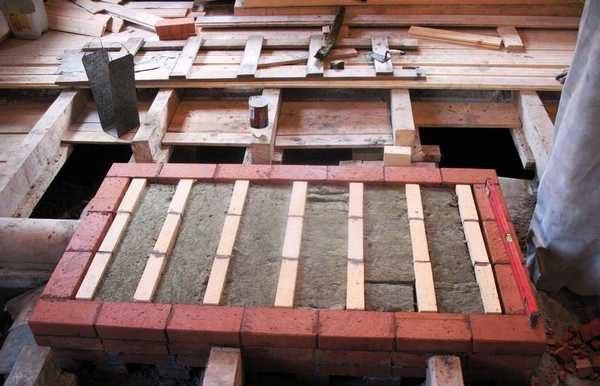 Фундамент для дачной печки