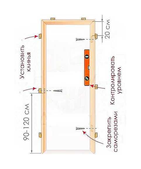 Как правильно сделать межкомнатные двери 639