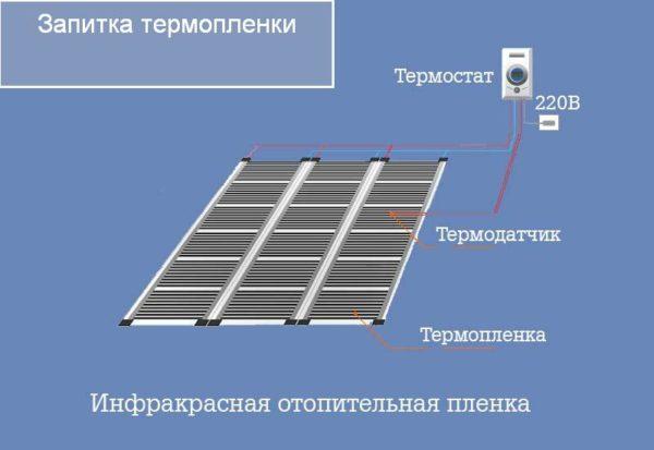 Монтаж термопленки