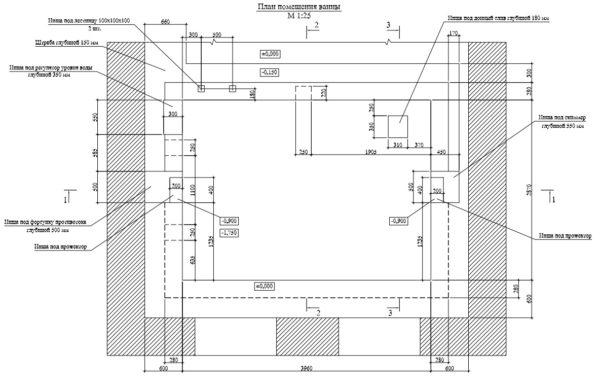 План помещения с размерами