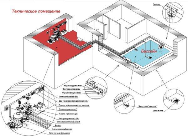 Пример технического плана бассейна