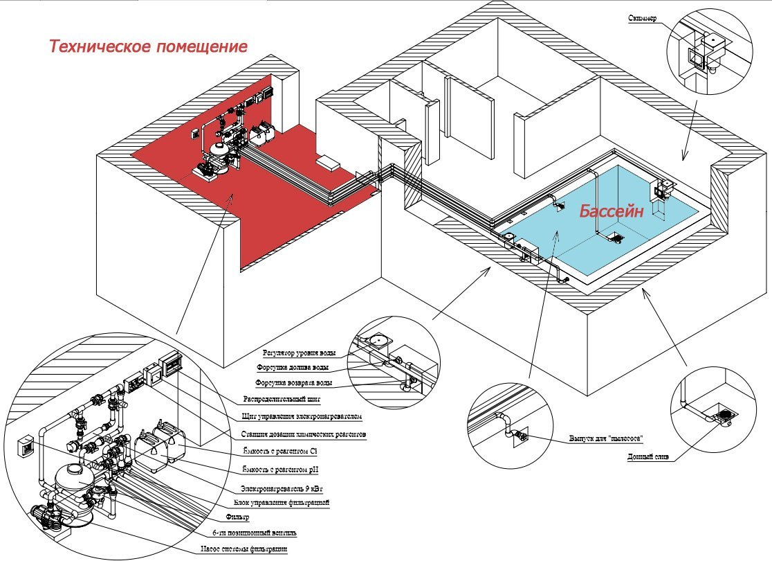 Как сделать бассейн из бумаги