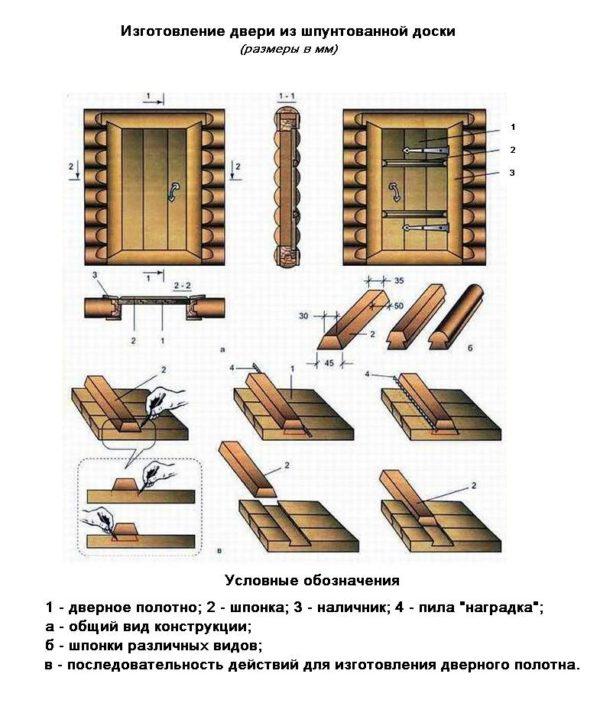 Схема наборной двери