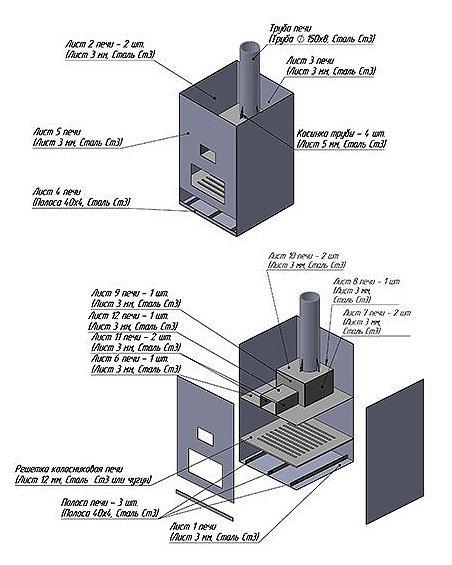 Схема основных элементов металлической печи-каменки