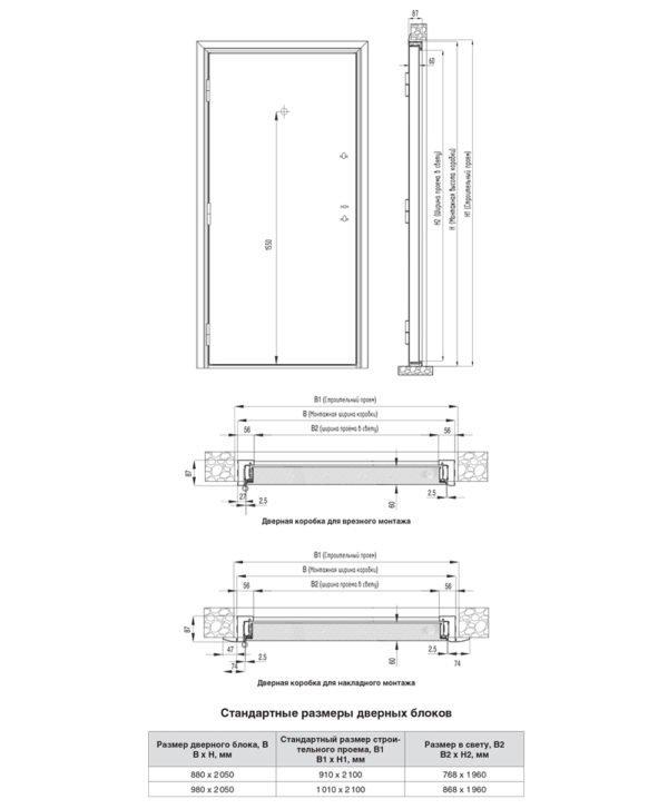 Типоразмеры дверей и проёмов