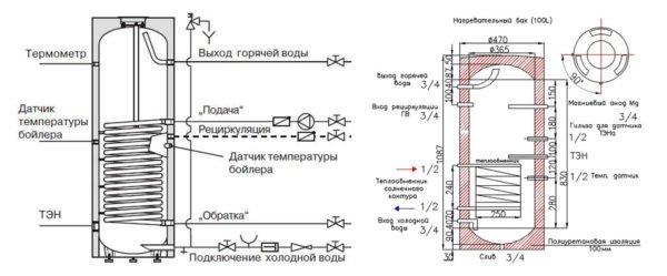 Конструкция бойлера косвенного типа