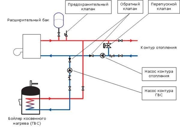 Схема обвязки бойлера с двумя циркуляционными насосами