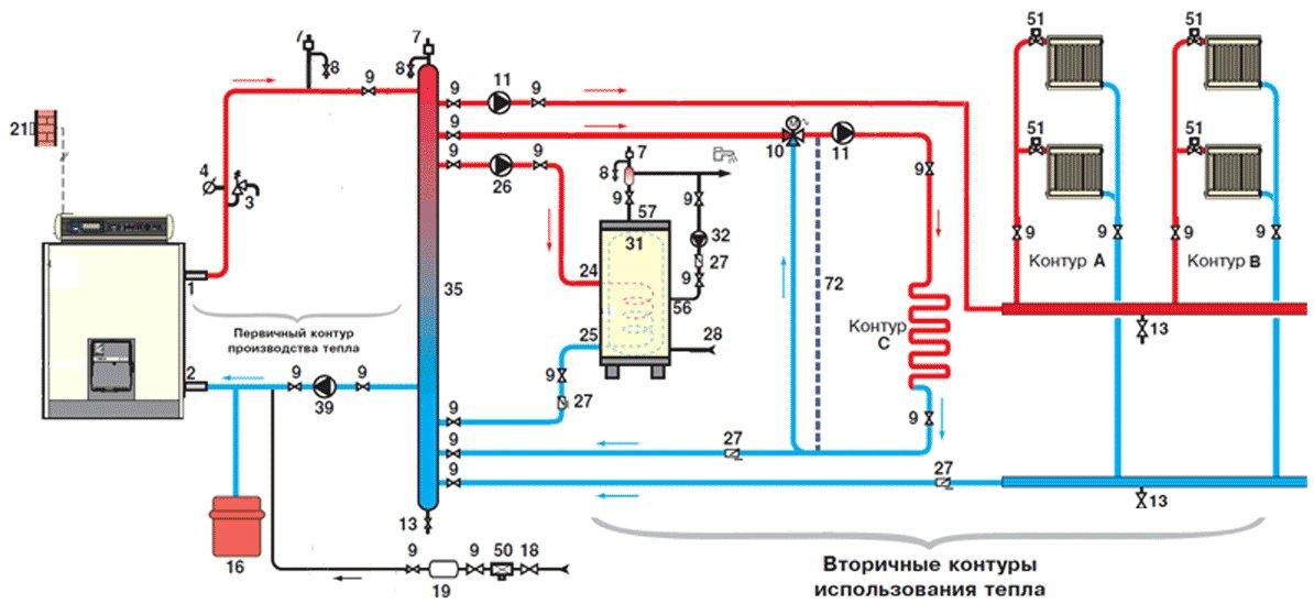 Настенный газовый котел для отопления дома схема