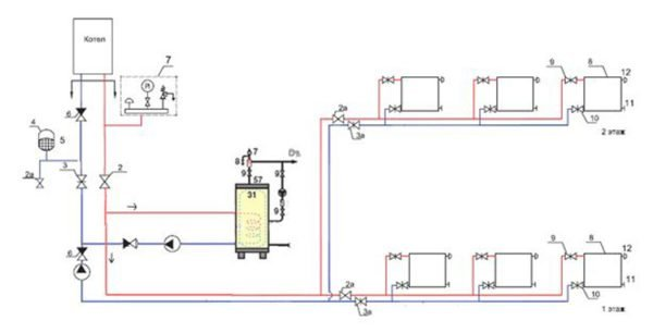 Схема обвязки бойлера с трехходовым клапаном