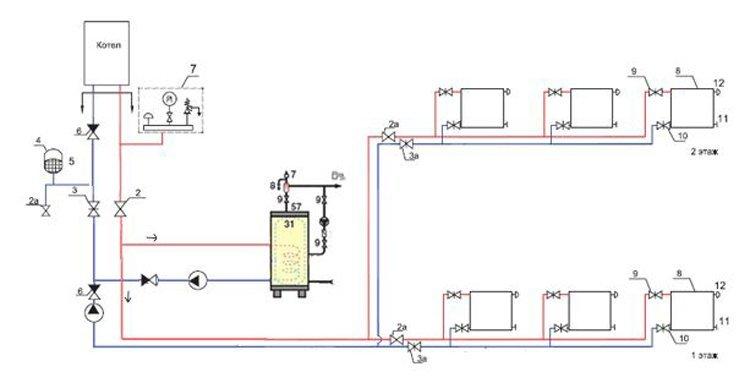 Трехходовой кран газового котла схема подключения