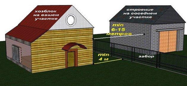 сосед построил баню рядом с забором как снести