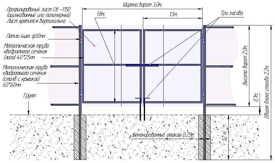 Ворота из профлиста чертежи и расчет 4 2м