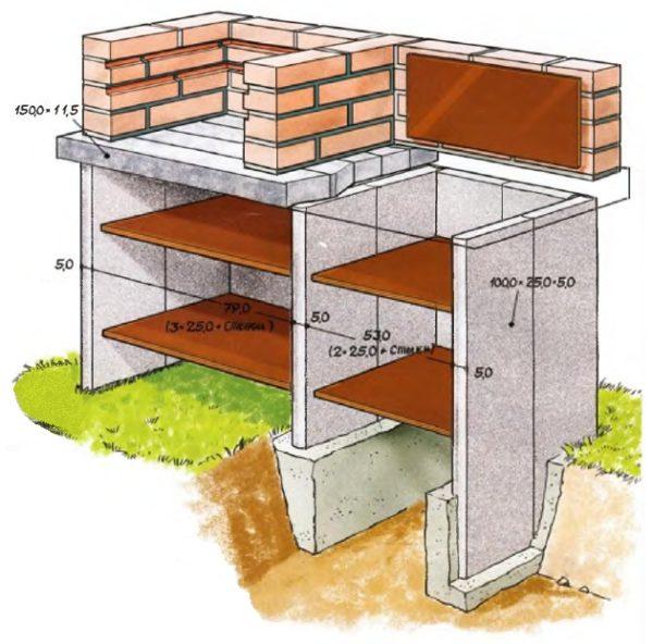 Чертёж уличного гриля из бетонных плит и кирпича