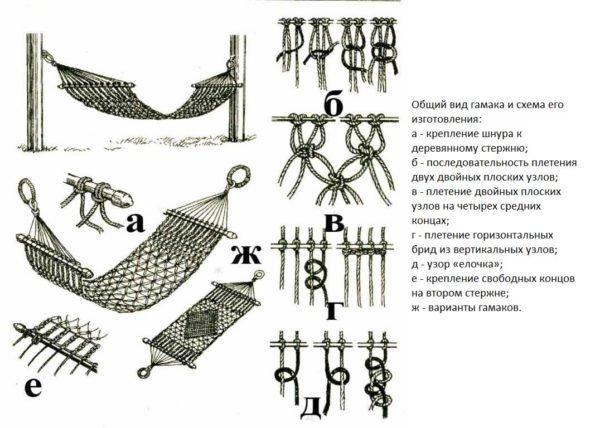 shema-pleteniya-gamaka-1-600x428 Как сделать игрушечный гамак из ниток. Гамак своими руками из ткани и веревки