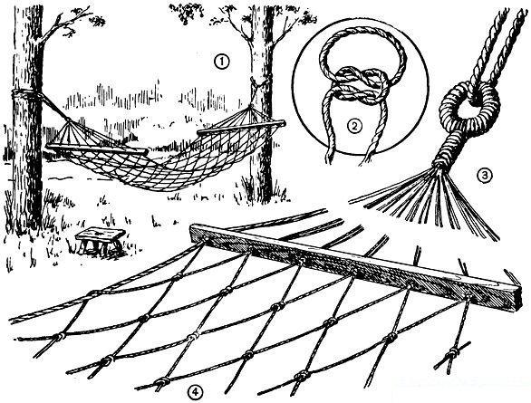 Простая схема плетения гамака