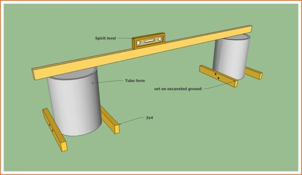 Схема установки опалубки столбов