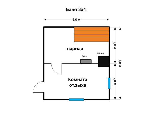 Схема бани