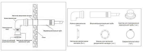 Схема монтажа горизонтального коаксиального дымохода