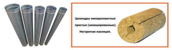 Теплоизоляция для круглых дымоходов
