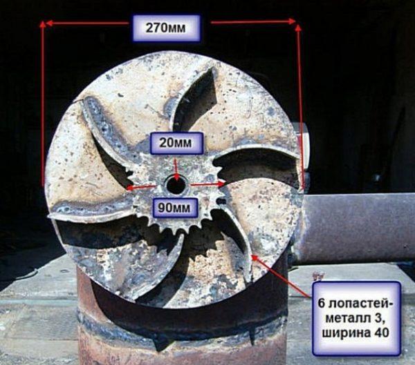 Расчёт параметров печи при нестандартном значении её диаметра