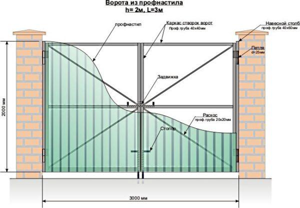 Чертёж ворот без калитки 3×2 м