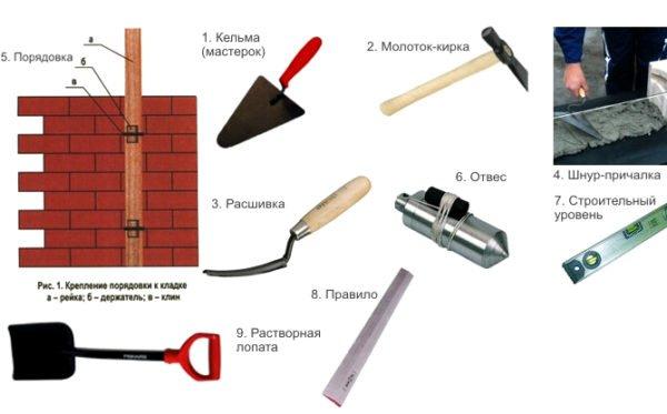 Набор инструментов для строительства печи-шведки
