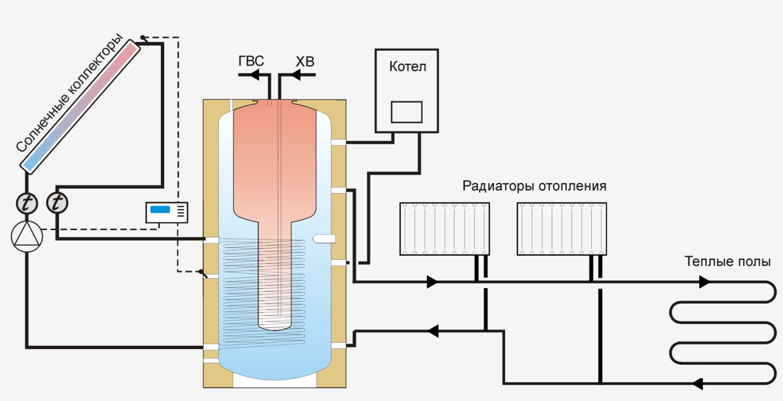 Схема коллектора отопления своими руками