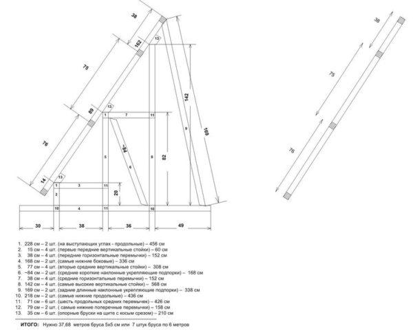 Схема подставки для короба