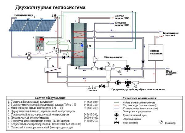 Схема двухконтурной системы циркуляции