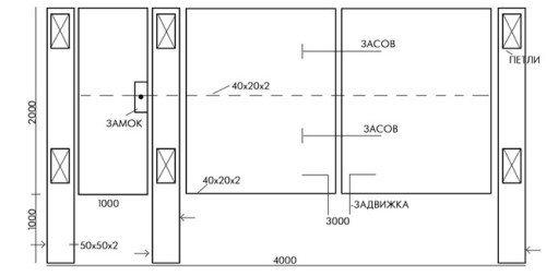 Схема распашных ворот с калиткой