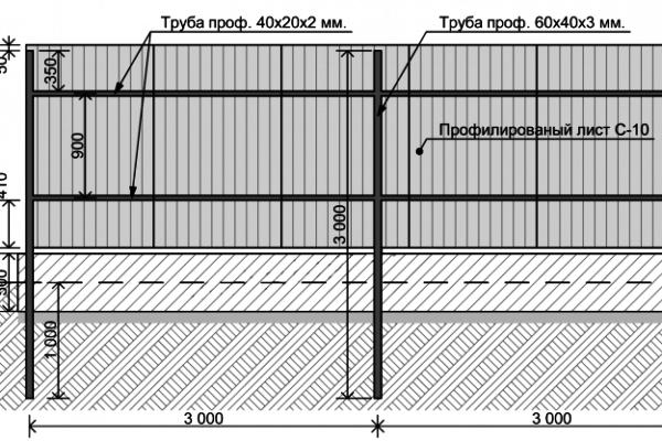 Схема установки элементов забора из металлопрофильных листов