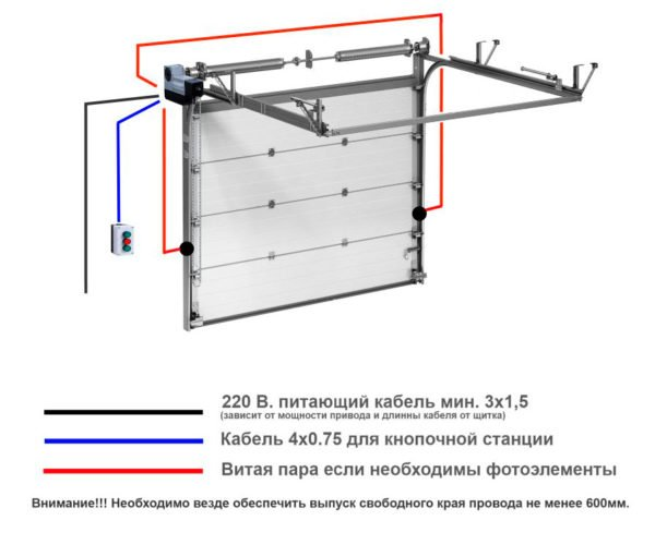 Схема проводки для автоматики секционных ворот