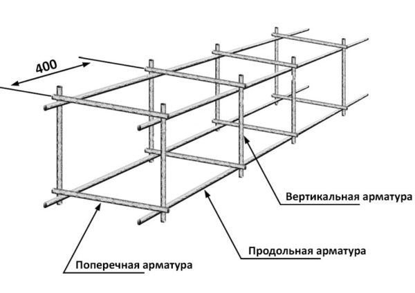 Арматурный каркас для ленточного фундамента