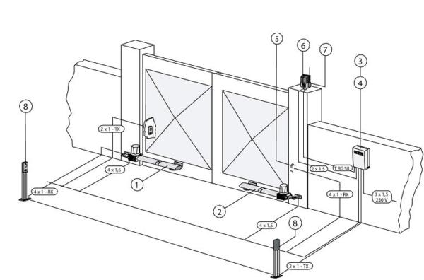 Автоматика управления воротами