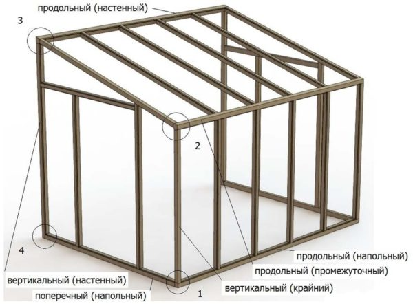 Схема односкатной теплицы из дерева