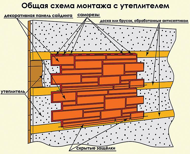 Монтаж цокольных панелей файнбир своими руками6