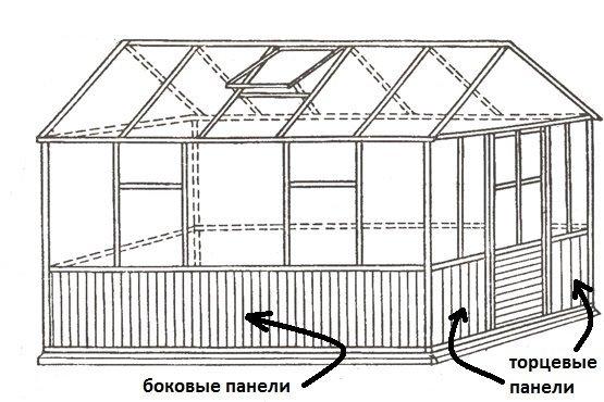 Схема размещения панелей для теплицы