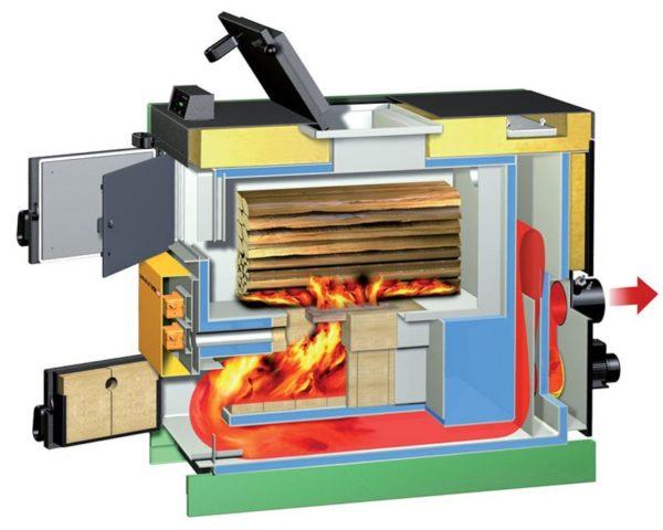 Пиролизная печь изнутри