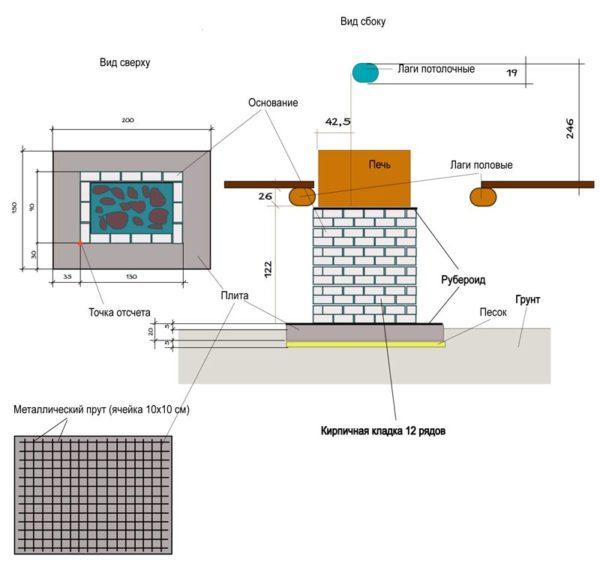 Схема фундамента для печи