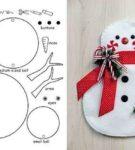 Игрушка снеговик с конфетой из фетра