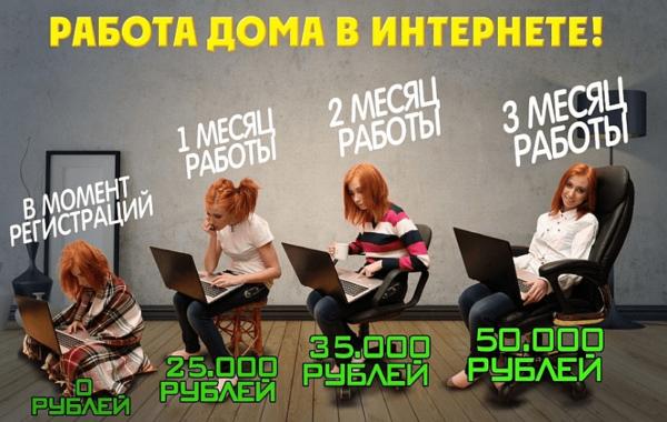 Реклама работы в интернете