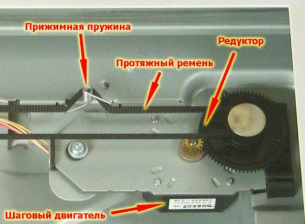 Протяжной механизм сканера