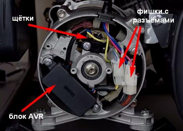 Синхронный генератор без крышки