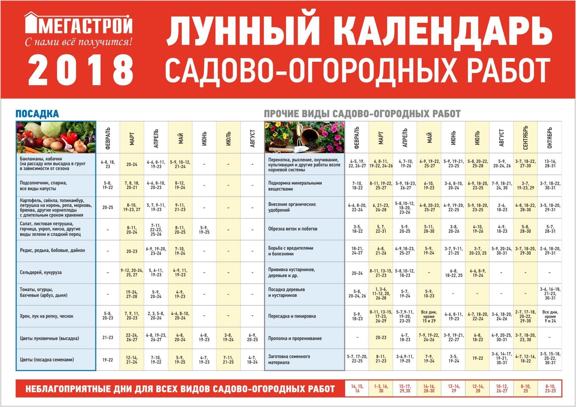Календарь посадки цветов на рассаду 2018 6