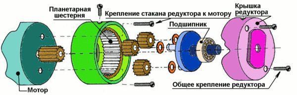Строение редуктора дрели