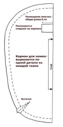 Выкройка кармана для ножек