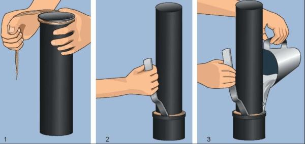 Соединение труб при помощи пакли